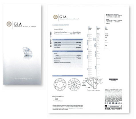 gia-report-sample